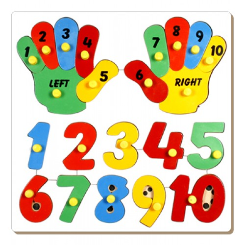 Hand Counting Puzzle